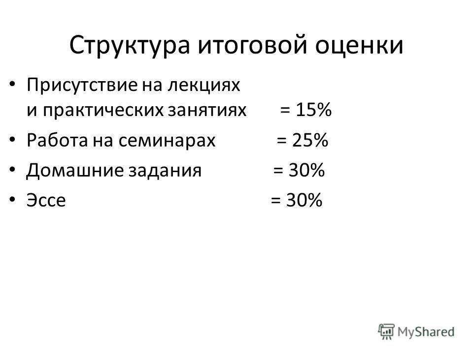 Структура итоговой оценки Присутствие на лекциях и практических занятиях = 15% Работа на семинарах = 25% Домашние задания = 30% Эссе = 30%