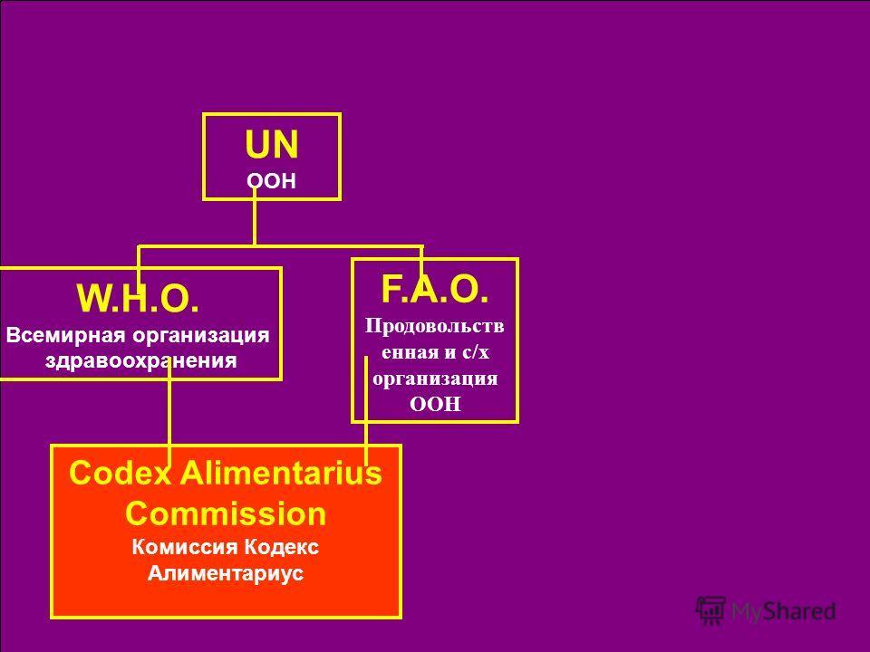 UN ООН F.A.O. Продовольств енная и с/х организация ООН W.H.O. Всемирная организация здравоохранения Codex Alimentarius Commission Комиссия Кодекс Алиментариус