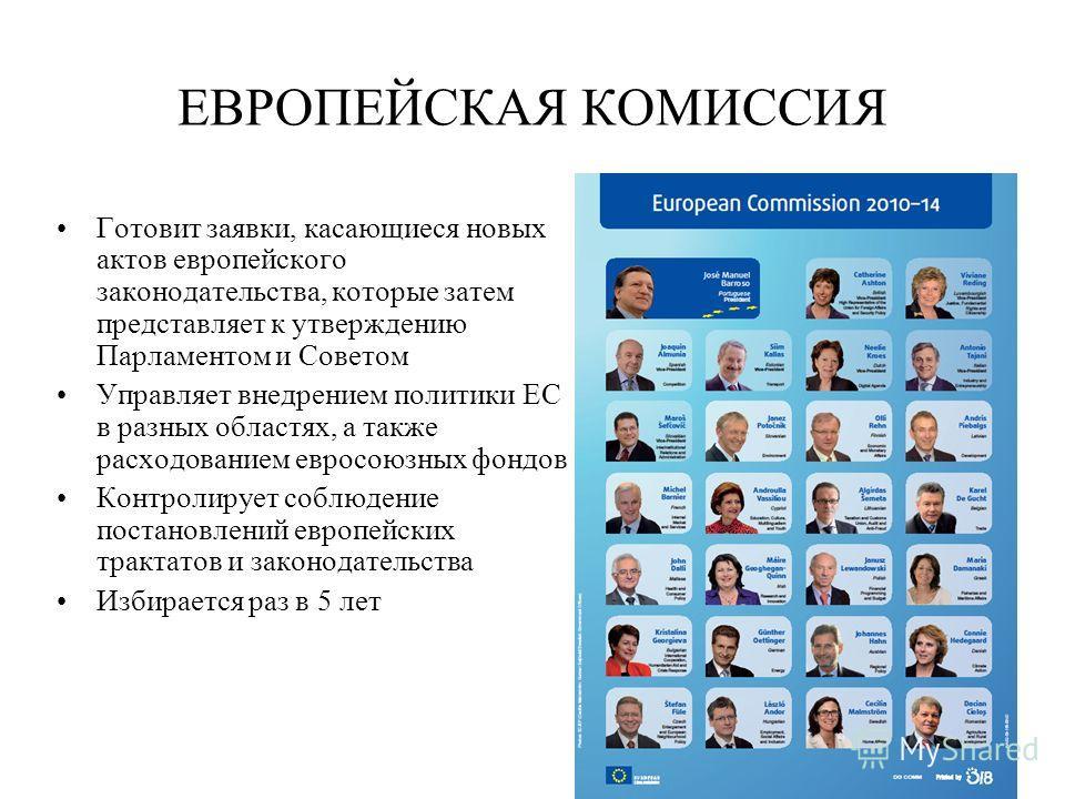 ЕВРОПЕЙСКАЯ КОМИССИЯ Готовит заявки, касающиеся новых актов европейского законодательства, которые затем представляет к утверждению Парламентом и Советом Управляет внедрением политики ЕС в разных областях, а также расходованием евросоюзных фондов Кон