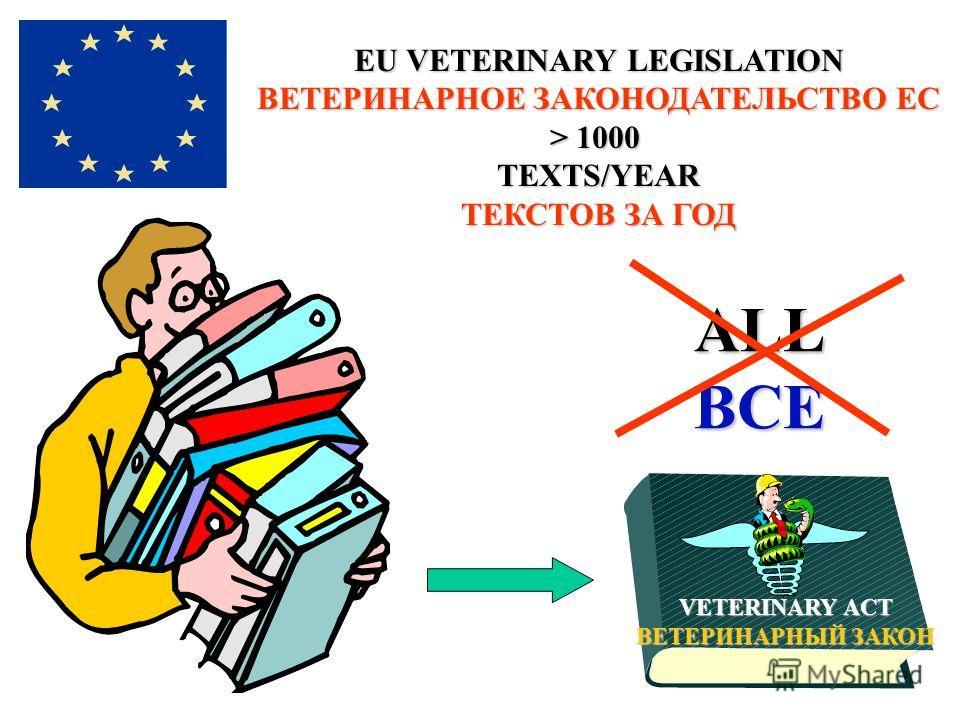 EU VETERINARY LEGISLATION ВЕТЕРИНАРНОЕ ЗАКОНОДАТЕЛЬСТВО ЕС > 1000 TEXTS/YEAR ТЕКСТОВ ЗА ГОД VETERINARY ACT ВЕТЕРИНАРНЫЙ ЗАКОН ALLВСЕ
