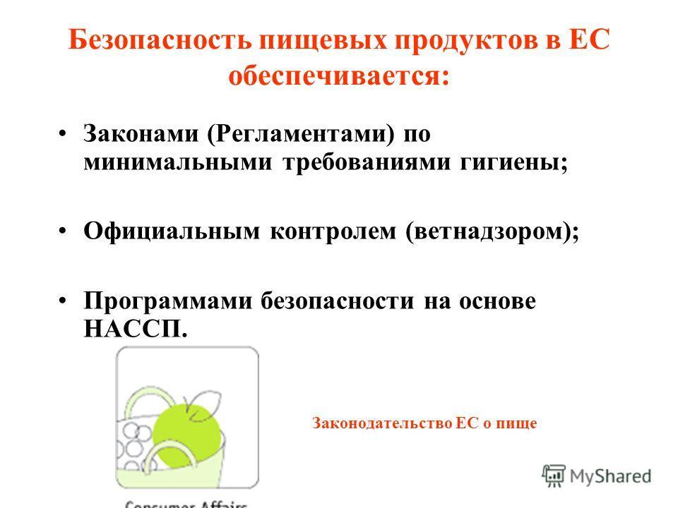Безопасность пищевых продуктов в ЕС обеспечивается: Законами (Регламентами) по минимальными требованиями гигиены; Официальным контролем (ветнадзором); Программами безопасности на основе НАССП. Законодательство ЕС о пище