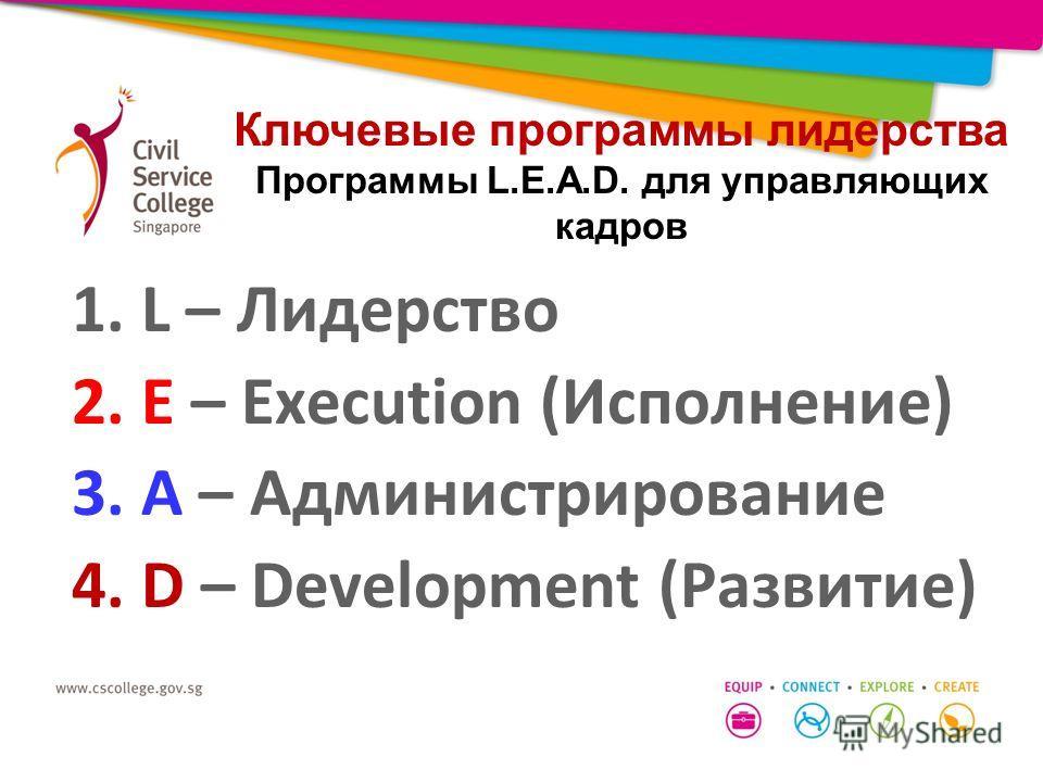 Ключевые программы лидерства Программы L.E.A.D. для управляющих кадров 1. L – Лидерство 2. E – Execution (Исполнение) 3. A – Администрирование 4. D – Development (Развитие)