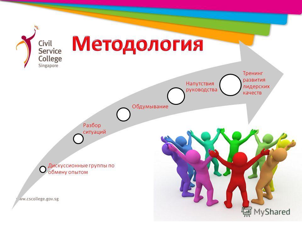 Дискуссионные группы по обмену опытом Разбор ситуаций Обдумывание Напутствия руководства Тренинг развития лидерских качеств