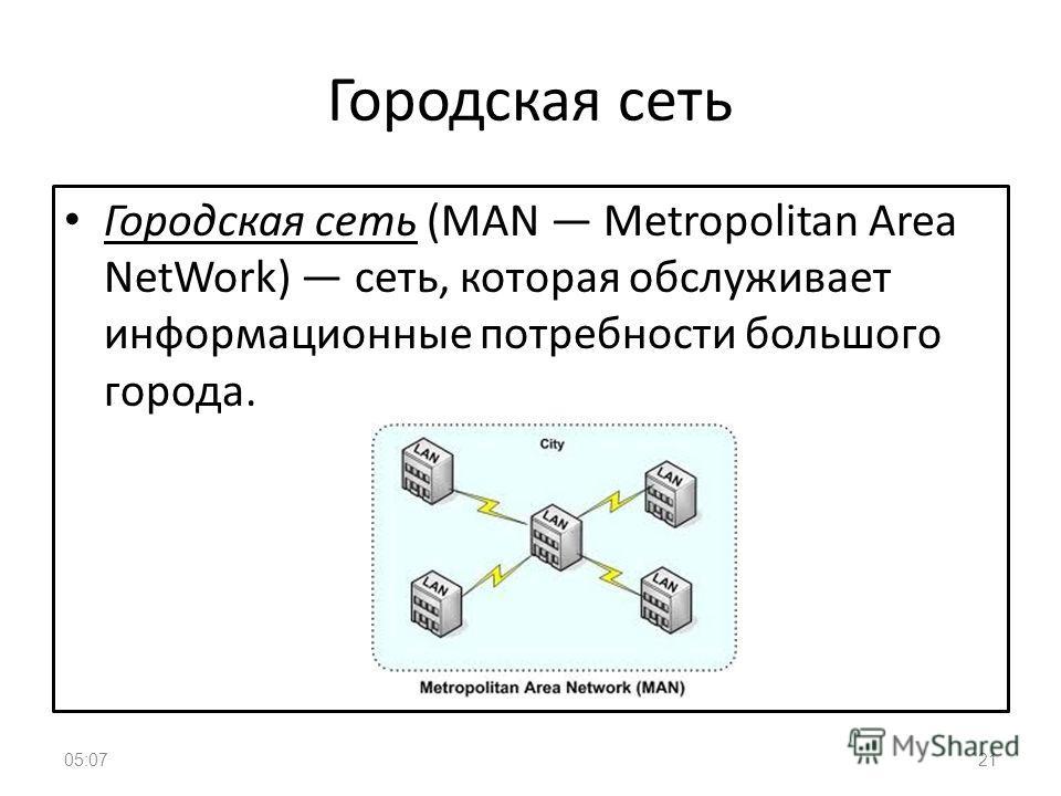 Городская сеть Городская сеть (MAN Metropolitan Area NetWork) сеть, которая обслуживает информационные потребности большого города. 05:0921