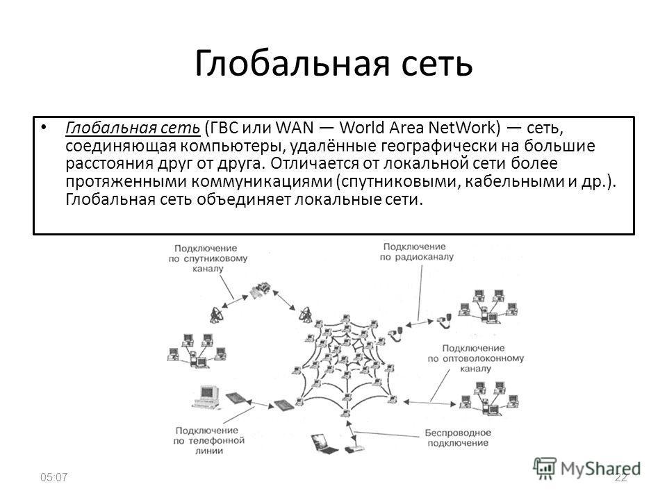 Глобальная сеть Глобальная сеть (ГВС или WAN World Area NetWork) сеть, соединяющая компьютеры, удалённые географически на большие расстояния друг от друга. Отличается от локальной сети более протяженными коммуникациями (спутниковыми, кабельными и др.