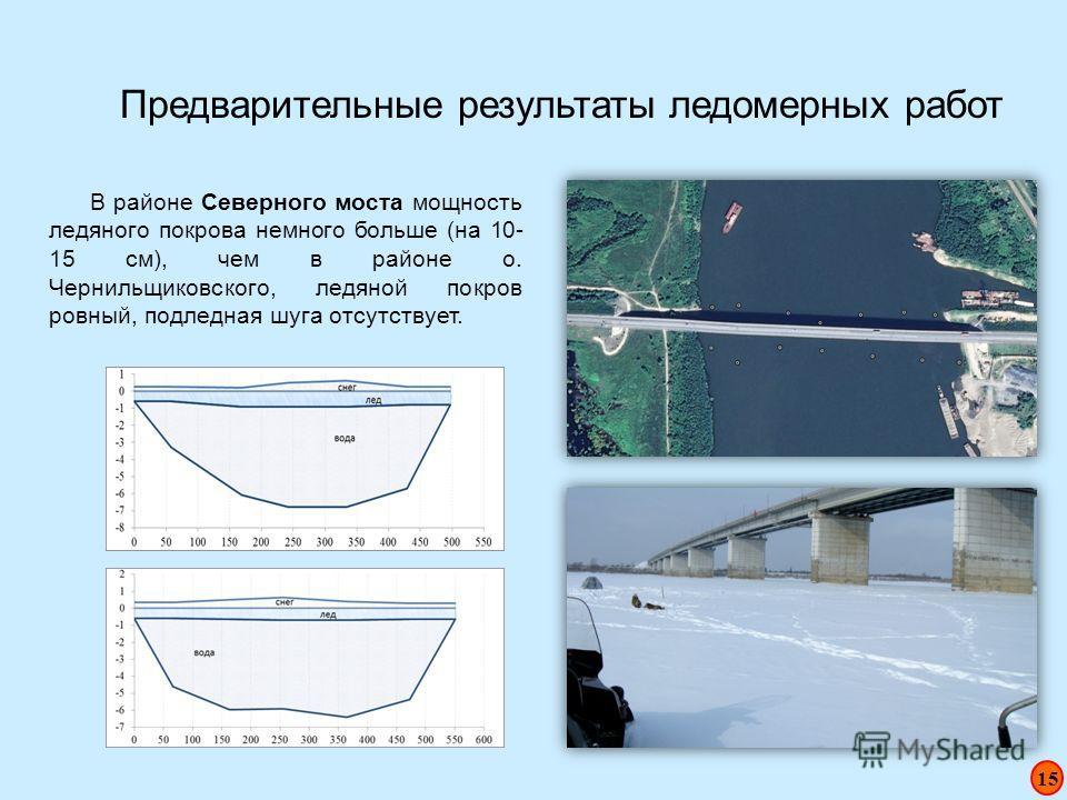 Предварительные результаты ледомерных работ В районе Северного моста мощность ледяного покрова немного больше (на 10- 15 см), чем в районе о. Чернильщиковского, ледяной покров ровный, подледная шуга отсутствует. 15