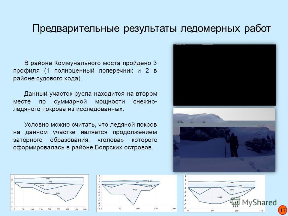 Предварительные результаты ледомерных работ В районе Коммунального моста пройдено 3 профиля (1 полноценный поперечник и 2 в районе судового хода). Данный участок русла находится на втором месте по суммарной мощности снежно- ледяного покрова из исслед