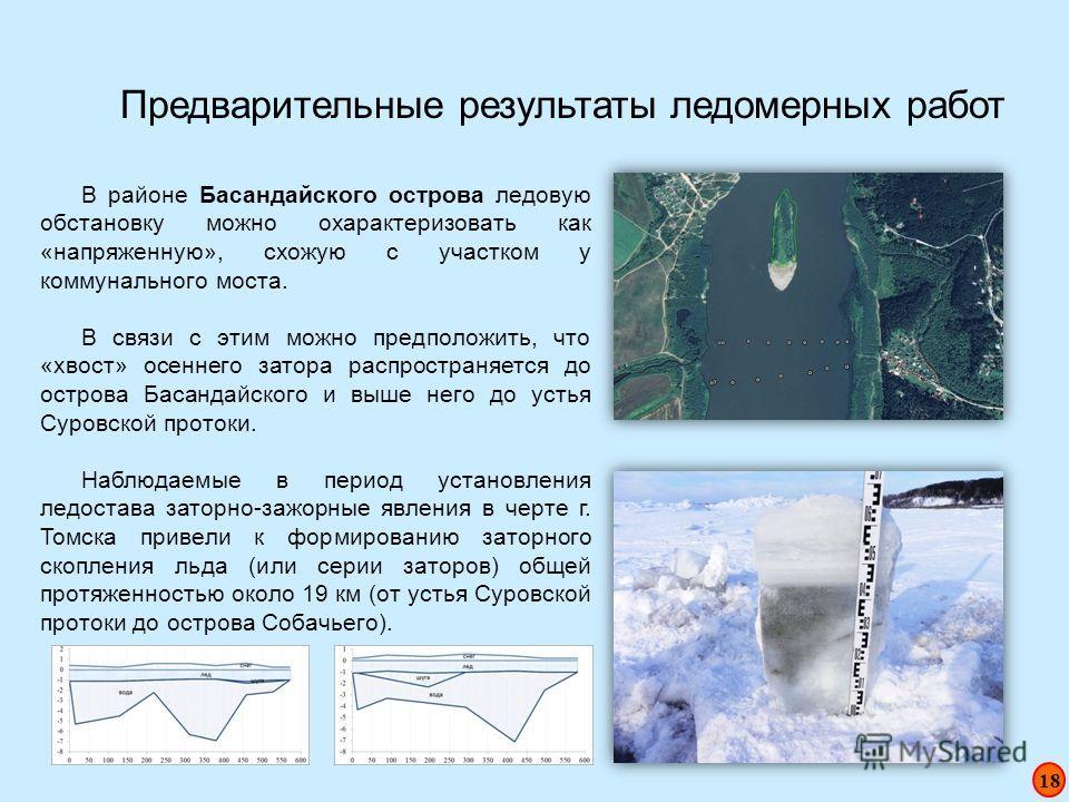В районе Басандайского острова ледовую обстановку можно охарактеризовать как «напряженную», схожую с участком у коммунального моста. В связи с этим можно предположить, что «хвост» осеннего затора распространяется до острова Басандайского и выше него
