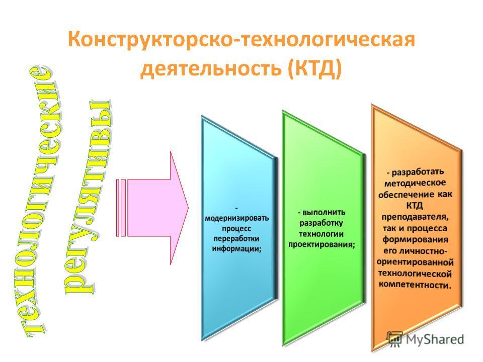 Конструкторско-технологическая деятельность (КТД)