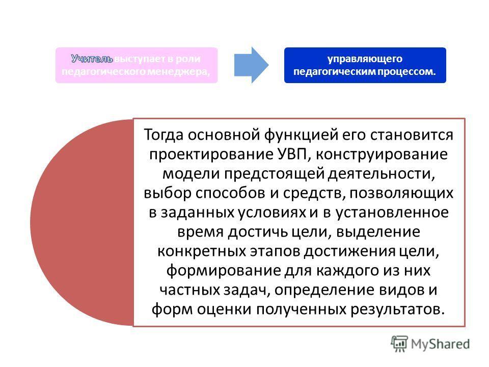 Тогда основной функцией его становится проектирование УВП, конструирование модели предстоящей деятельности, выбор способов и средств, позволяющих в заданных условиях и в установленное время достичь цели, выделение конкретных этапов достижения цели, ф