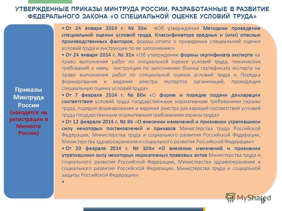 9 УТВЕРЖДЕННЫЕ ПРИКАЗЫ МИНТРУДА РОССИИ, РАЗРАБОТАННЫЕ В РАЗВИТИЕ ФЕДЕРАЛЬНОГО ЗАКОНА «О СПЕЦИАЛЬНОЙ ОЦЕНКЕ УСЛОВИЙ ТРУДА» От 24 января 2014 г. 33 н «Об утверждении Методики проведения специальной оценки условий труда, Классификатора вредных и (или) о