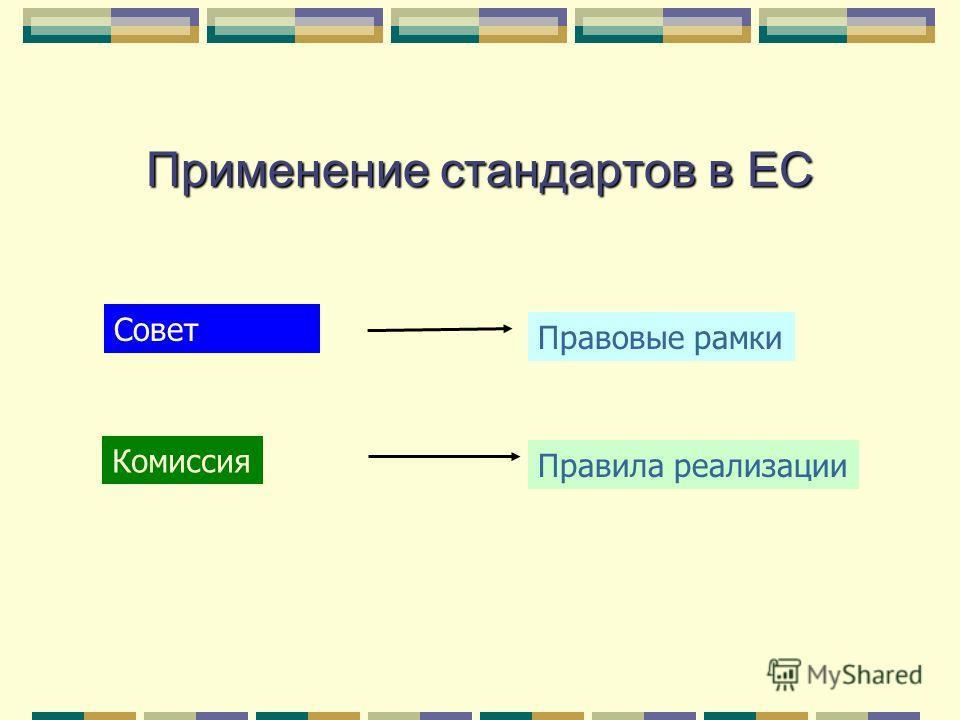 Применение стандартов в ЕС Совет Правовые рамки Комиссия Правила реализации