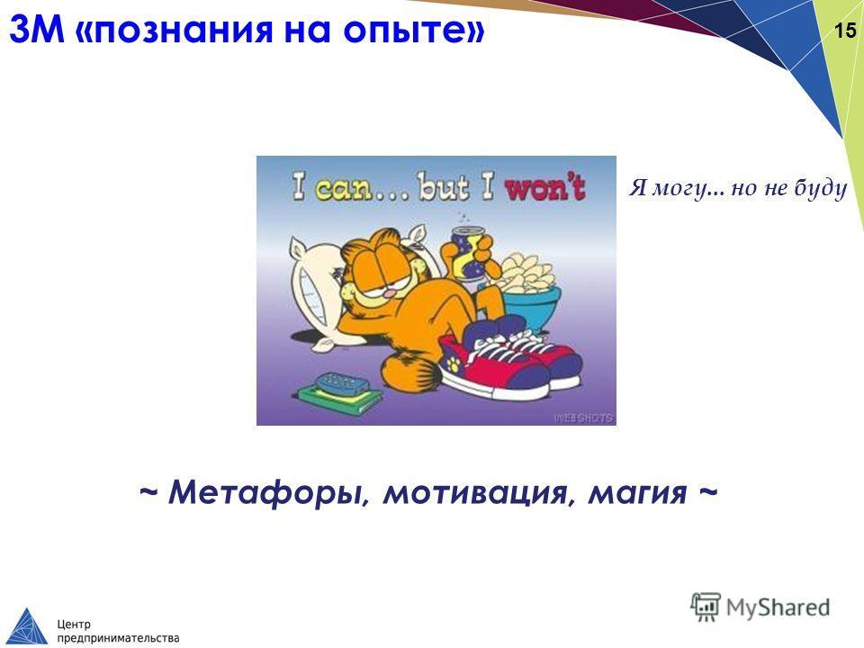 3M «познания на опыте» ~ Mетафоры, мотивация, магия ~ 15 Я могу... но не буду