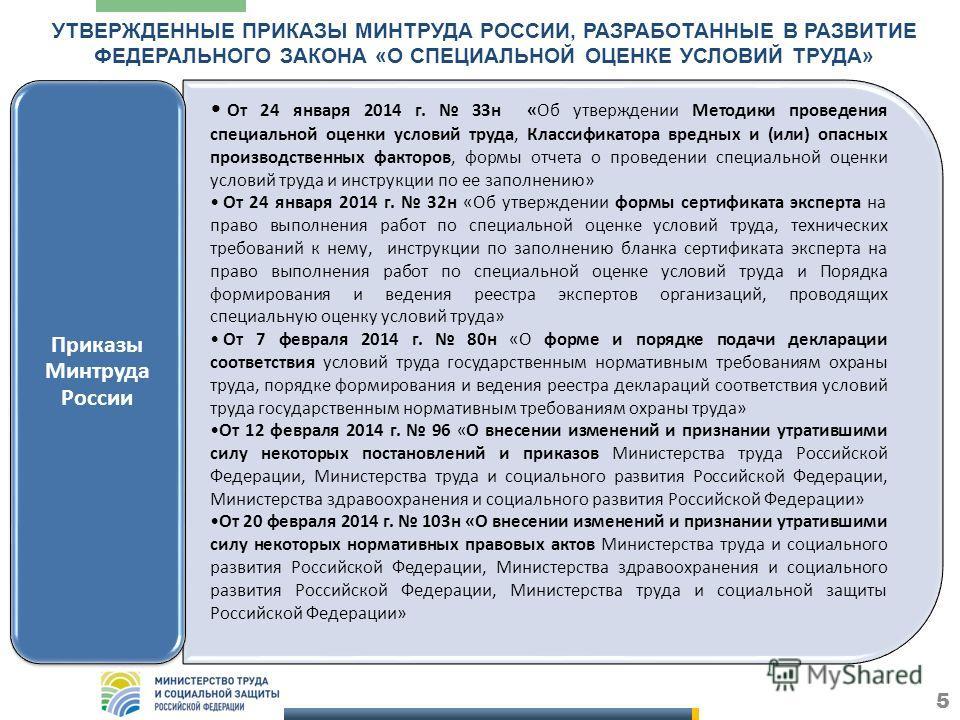 УТВЕРЖДЕННЫЕ ПРИКАЗЫ МИНТРУДА РОССИИ, РАЗРАБОТАННЫЕ В РАЗВИТИЕ ФЕДЕРАЛЬНОГО ЗАКОНА «О СПЕЦИАЛЬНОЙ ОЦЕНКЕ УСЛОВИЙ ТРУДА» От 24 января 2014 г. 33 н «Об утверждении Методики проведения специальной оценки условий труда, Классификатора вредных и (или) опа