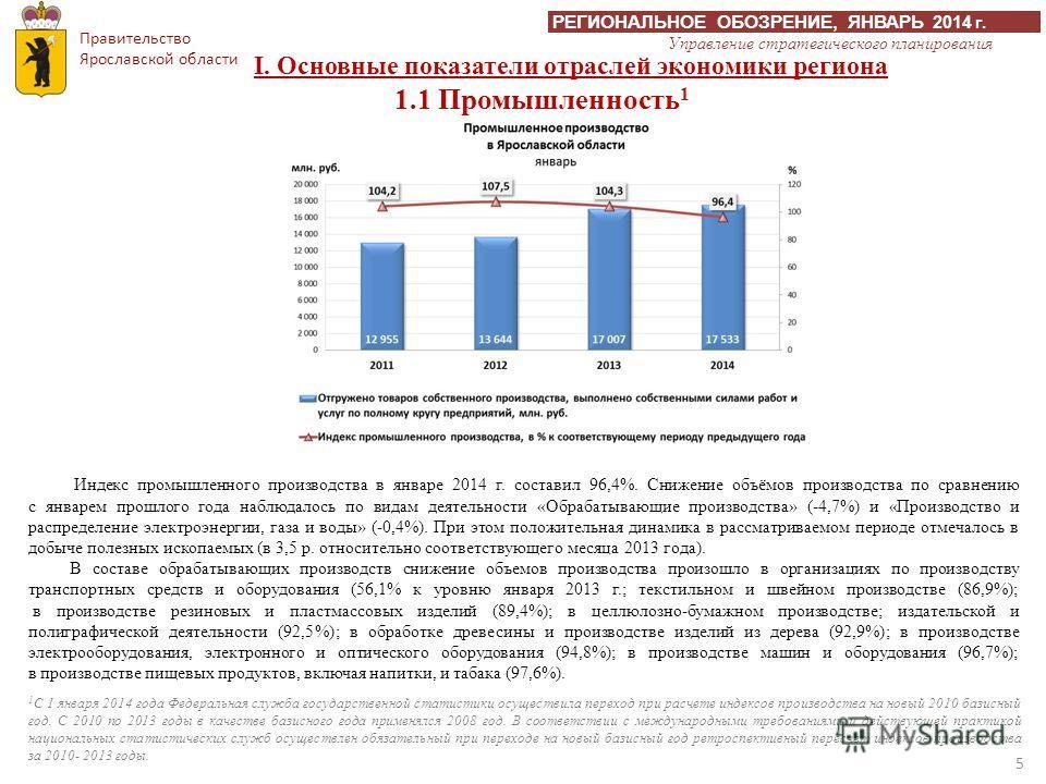 5 Индекс промышленного производства в январе 2014 г. составил 96,4%. Снижение объёмов производства по сравнению с январем прошлого года наблюдалось по видам деятельности «Обрабатывающие производства» (-4,7%) и «Производство и распределение электроэне