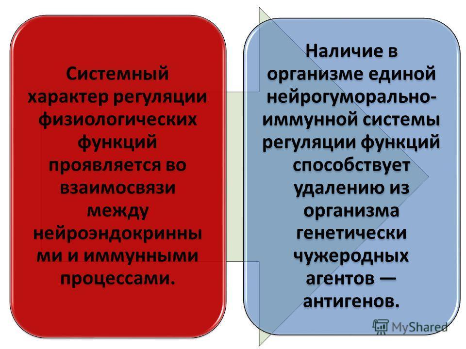 Системный характер регуляции физиологических функций проявляется во взаимосвязи между нейроэндокринны ми и иммунными процессами. Наличие в организме единой нейрогуморально- иммунной системы регуляции функций способствует удалению из организма генетич