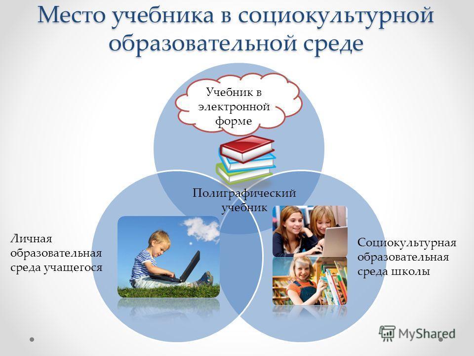 Место учебника в социокультурной образовательной среде Личная образовательная среда учащегося Учебник в электронной форме Полиграфический учебник Социокультурная образовательная среда школы