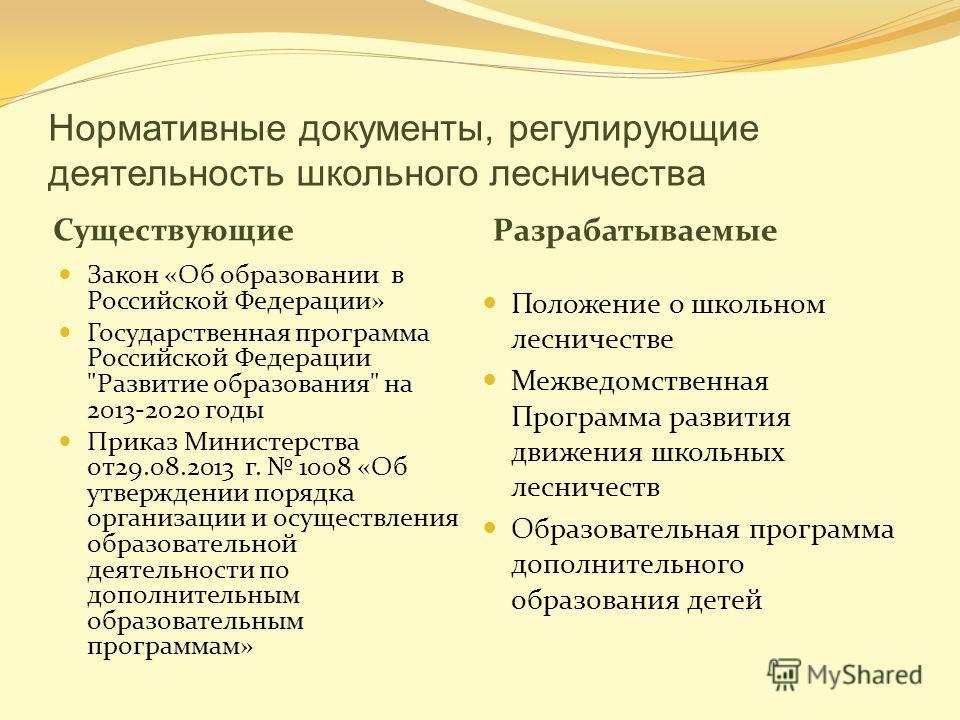 Нормативные документы, регулирующие деятельность школьного лесничества Существующие Разрабатываемые Закон «Об образовании в Российской Федерации» Государственная программа Российской Федерации