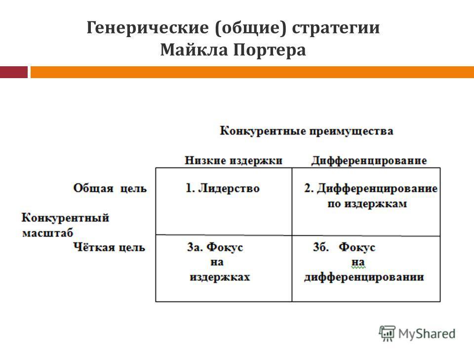 Генерические (общие) стратегии Майкла Портера
