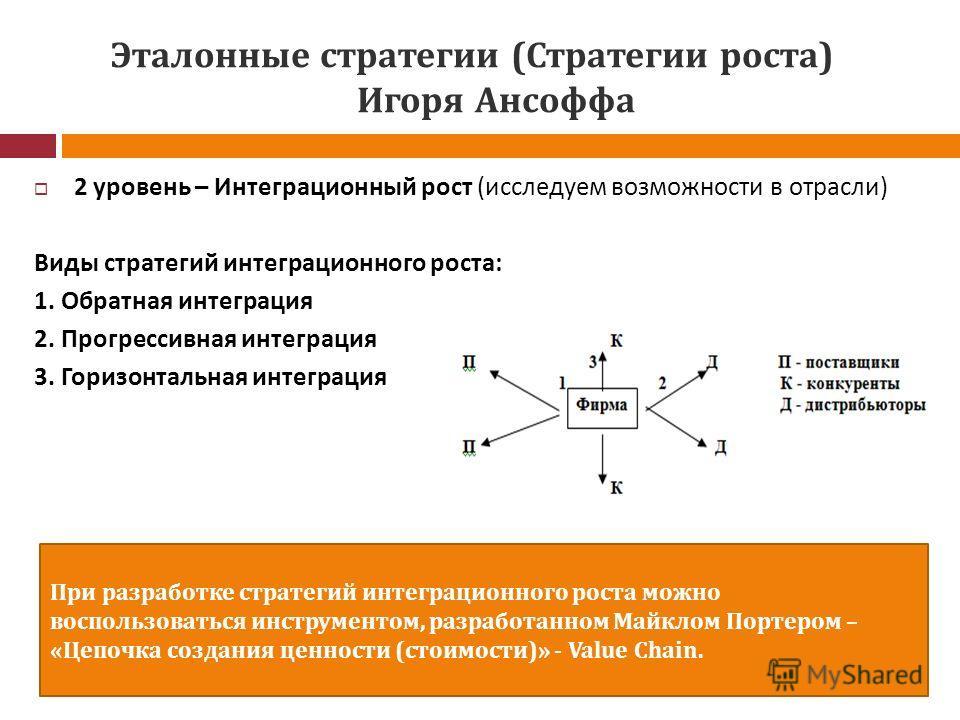 Эталонные стратегии (Стратегии роста) Игоря Ансоффа 2 уровень – Интеграционный рост ( исследуем возможности в отрасли ) Виды стратегий интеграционного роста : 1. Обратная интеграция 2. Прогрессивная интеграция 3. Горизонтальная интеграция При разрабо