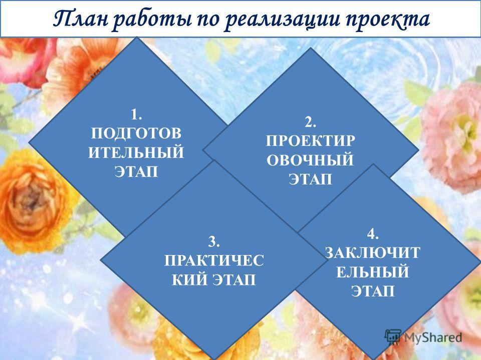 План работы по реализации проекта 1. ПОДГОТОВ ИТЕЛЬНЫЙ ЭТАП 2. ПРОЕКТИР ОВОЧНЫЙ ЭТАП 4. ЗАКЛЮЧИТ ЕЛЬНЫЙ ЭТАП 3. ПРАКТИЧЕС КИЙ ЭТАП