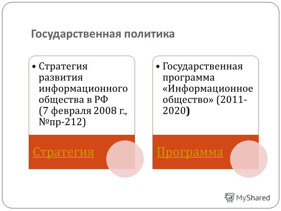 Государственная политика Стратегия развития информационного общества в РФ (7 февраля 2008 г., пр -212) Стратегия Государственная программа « Информационное общество » (2011- 2020) Программа