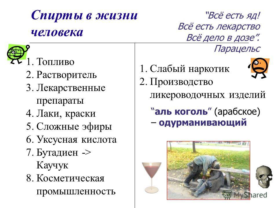 Этиловый спирт и его влияние на организм человека