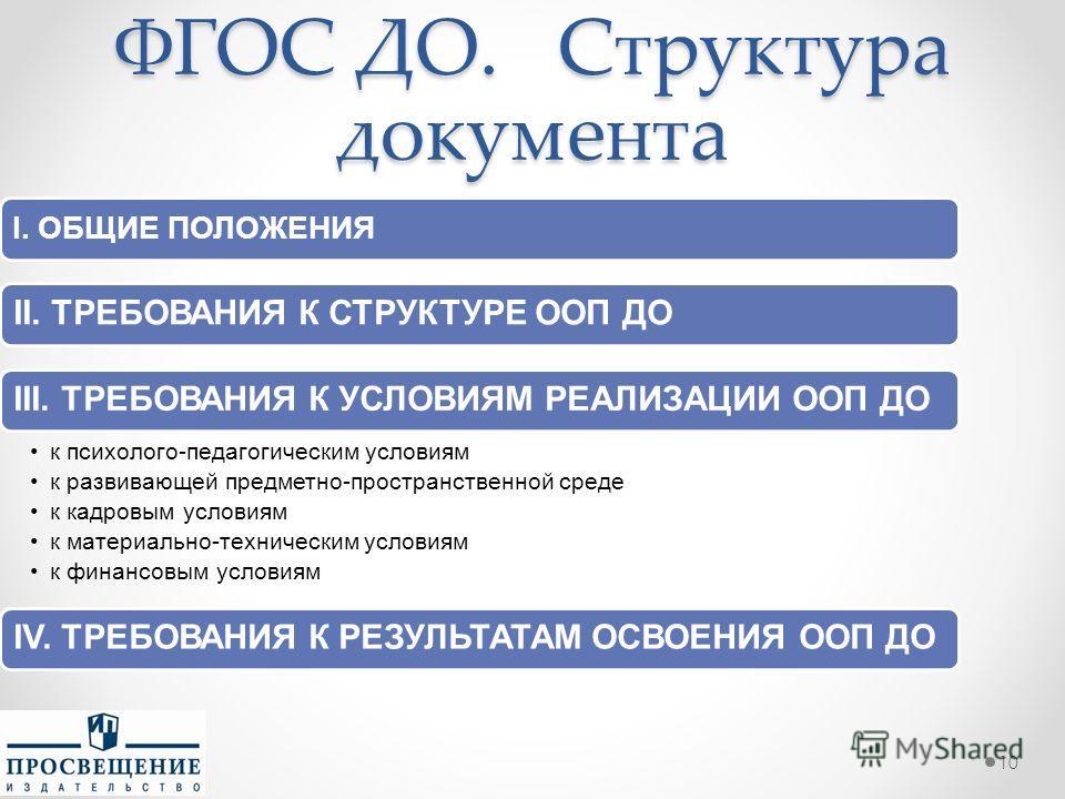 ФГОС ДО. Структура документа 10