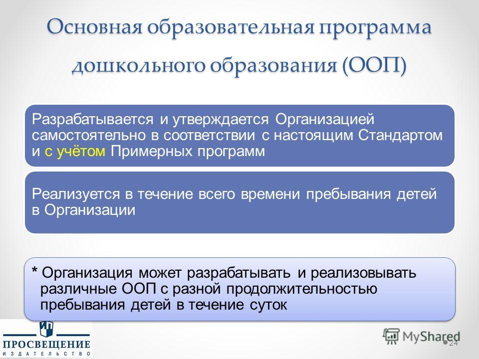 Основная образовательная программа дошкольного образования (ООП) 24