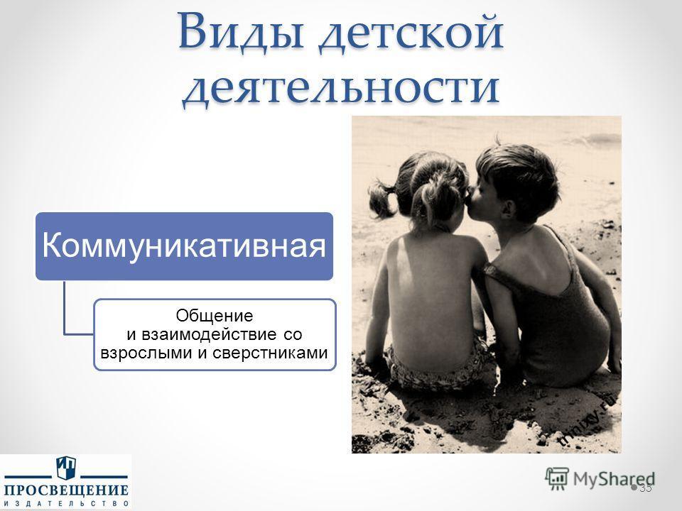 Виды детской деятельности 35