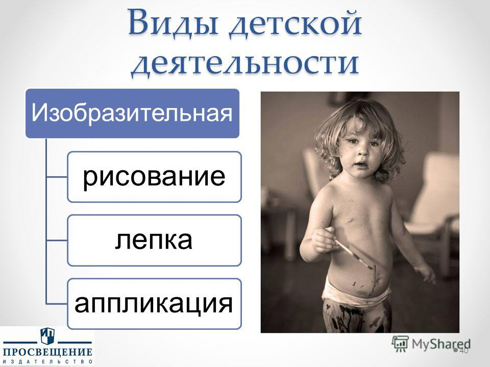 Виды детской деятельности 40
