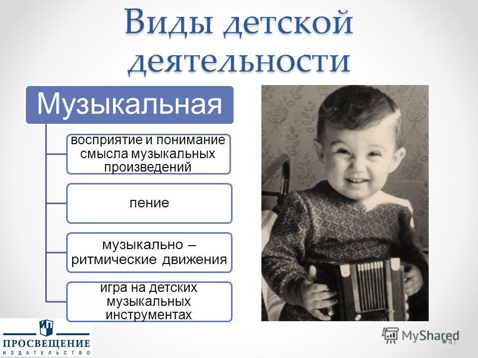 Виды детской деятельности 41
