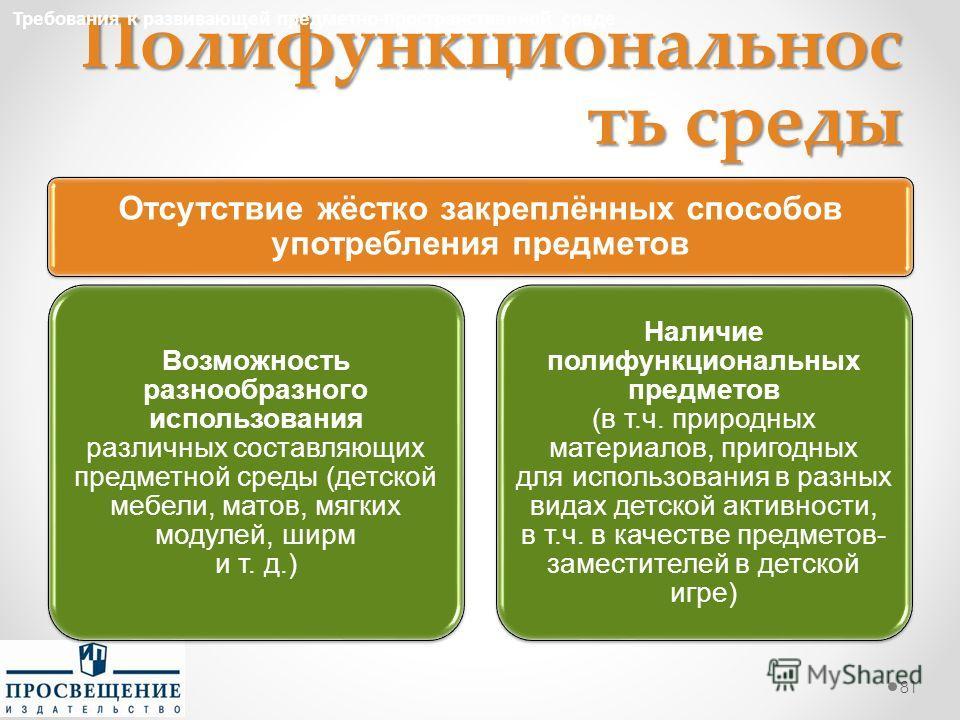 Полифункциональнос ть среды 81 Требования к развивающей предметно-пространственной среде