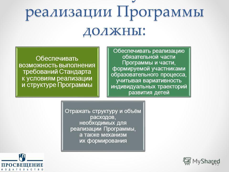 Финансовые условия реализации Программы должны: 95