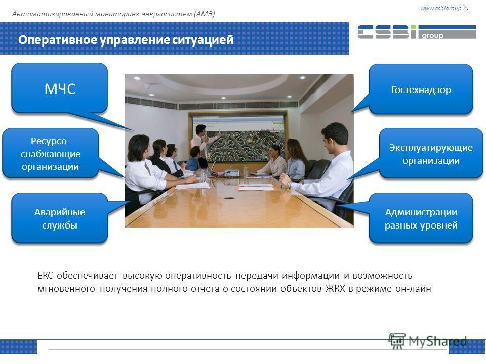 www.csbigroup.ruТЕМА Управляя информацией Автоматизированный мониторинг энергосистем (АМЭ) Оперативное управление ситуацией ЕКС обеспечивает высокую оперативность передачи информации и возможность мгновенного получения полного отчета о состоянии объе