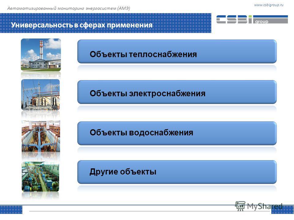 www.csbigroup.ruТЕМА Управляя информацией Автоматизированный мониторинг энергосистем (АМЭ) Универсальность в сферах применения Объекты теплоснабжения Объекты электроснабжения Объекты водоснабжения Другие объекты