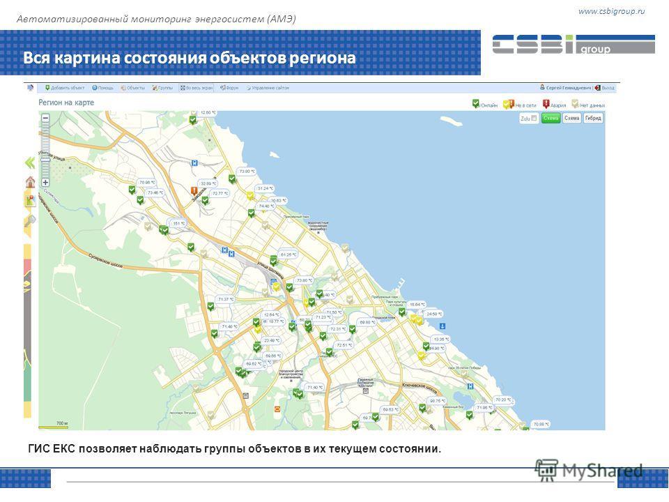 www.csbigroup.ruТЕМА Управляя информацией Автоматизированный мониторинг энергосистем (АМЭ) Вся картина состояния объектов региона ГИС ЕКС позволяет наблюдать группы объектов в их текущем состоянии.