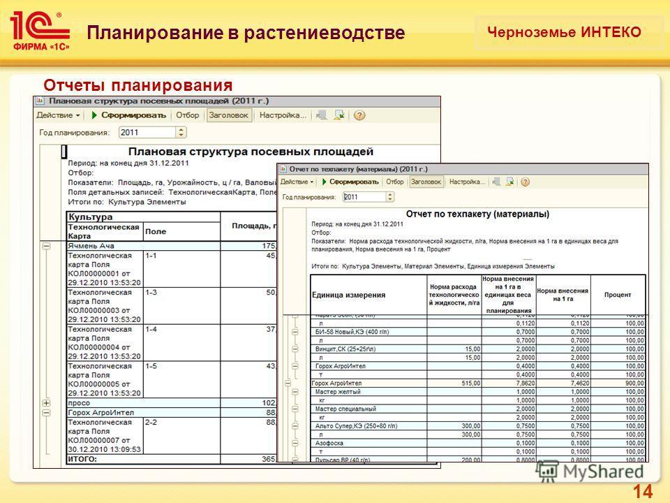 14 Отчеты планирования Планирование в растениеводстве Черноземье ИНТЕКО