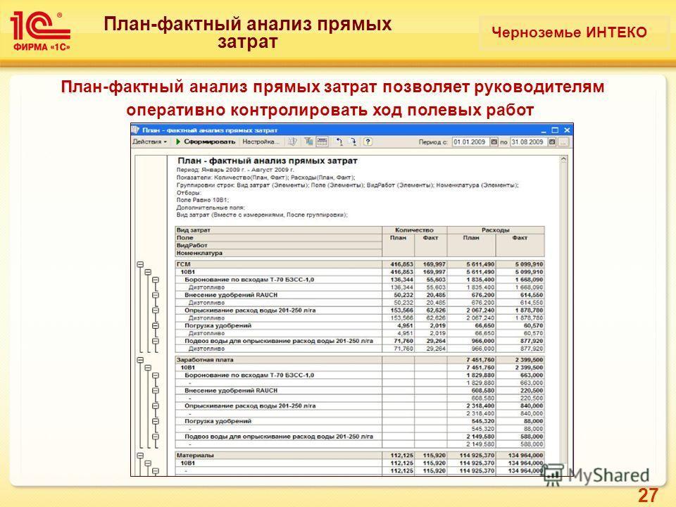 27 План-фактный анализ прямых затрат П План-фактный анализ прямых затрат позволяет руководителям оперативно контролировать ход полевых работ Черноземье ИНТЕКО