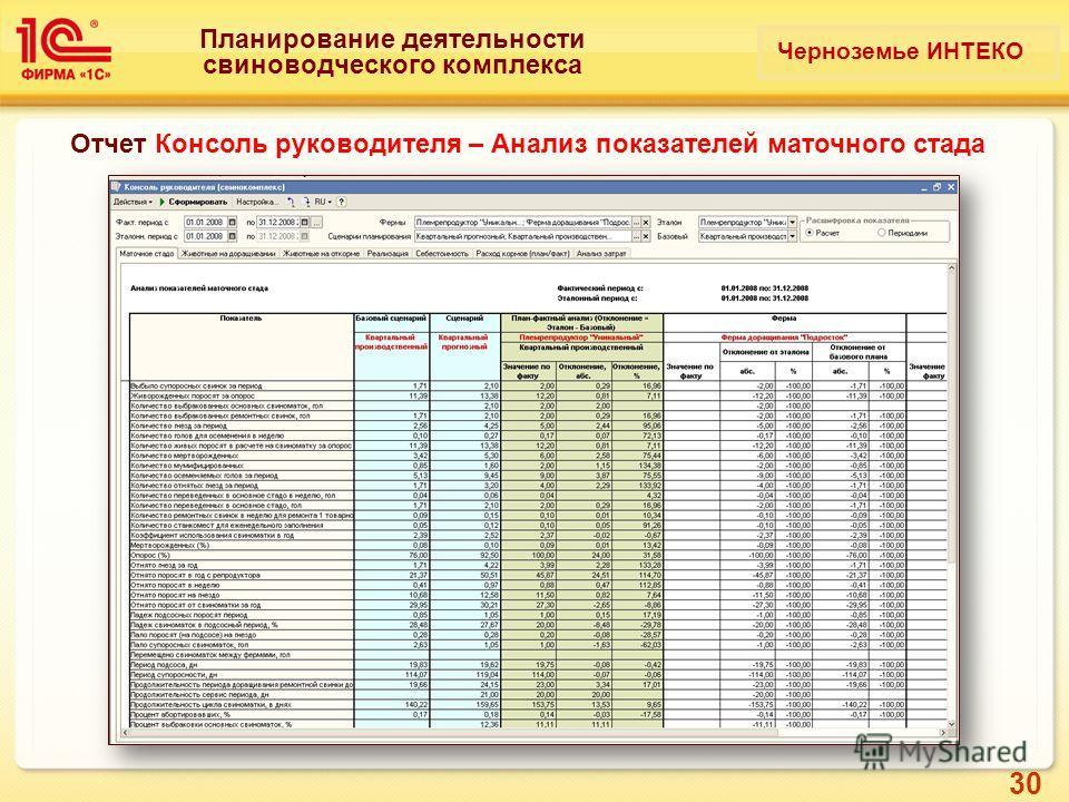 30 Планирование деятельности свиноводческого комплекса Отчет Консоль руководителя – Анализ показателей маточного стада Черноземье ИНТЕКО
