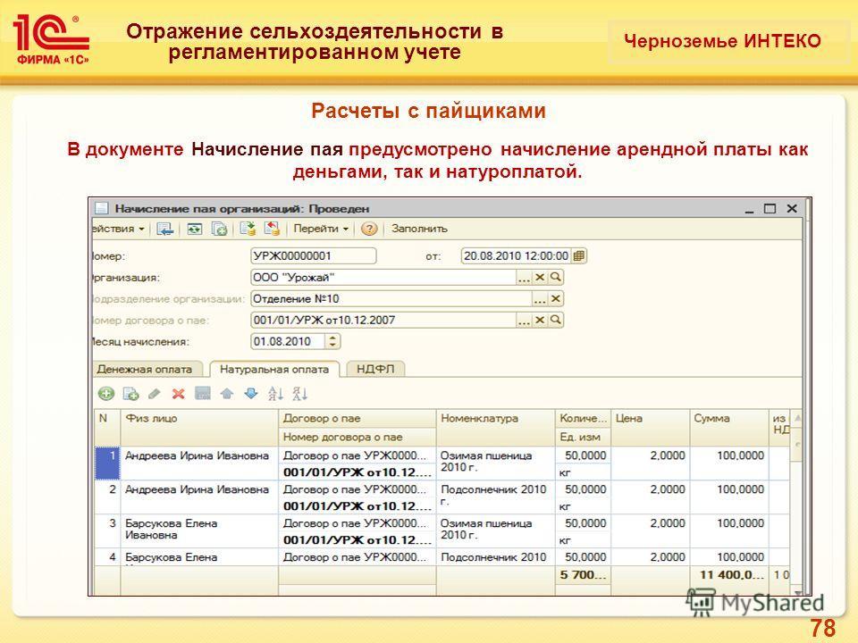 78 Отражение сельхоздеятельности в регламентированном учете В документе Начисление пая предусмотрено начисление арендной платы как деньгами, так и натуроплатой. Расчеты с пайщиками Черноземье ИНТЕКО