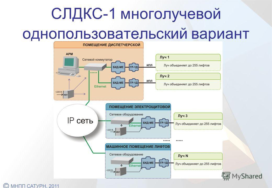 СЛДКС-1 многолучевой однопользовательский вариант