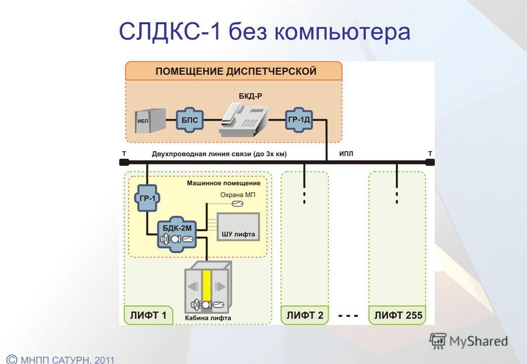 СЛДКС-1 без компьютера