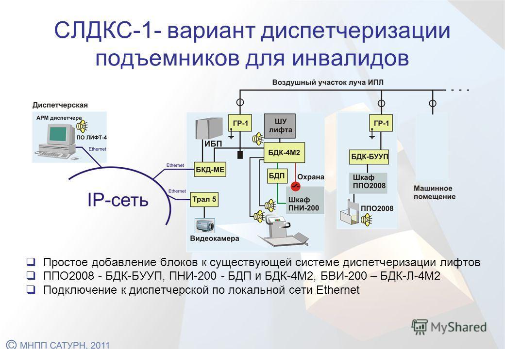 СЛДКС-1- вариант диспетчеризации подъемников для инвалидов Простое добавление блоков к существующей системе диспетчеризации лифтов ППО2008 - БДК-БУУП, ПНИ-200 - БДП и БДК-4М2, БВИ-200 – БДК-Л-4М2 Подключение к диспетчерской по локальной сети Ethernet