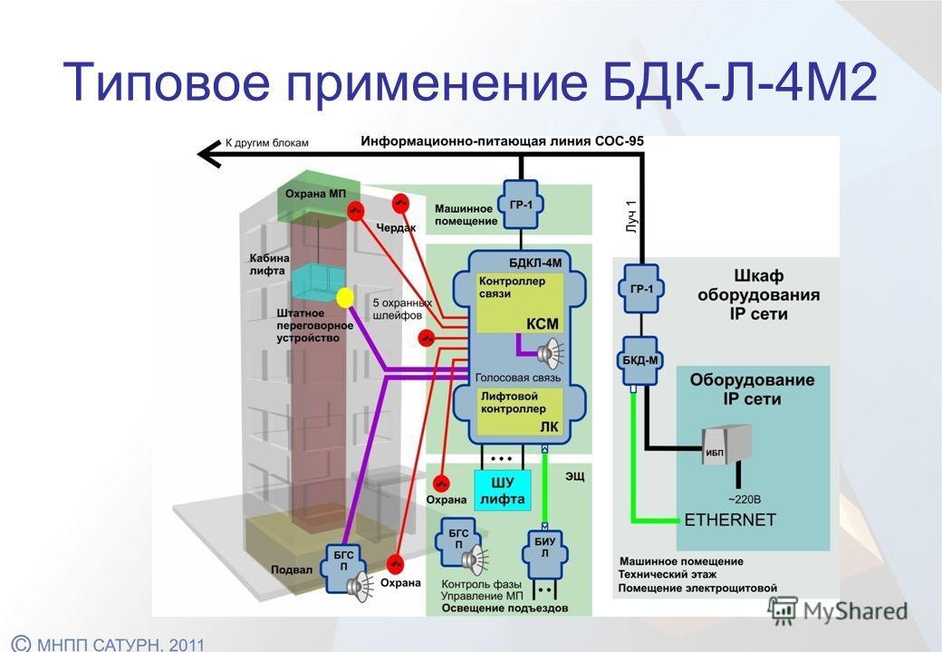 Типовое применение БДК-Л-4М2