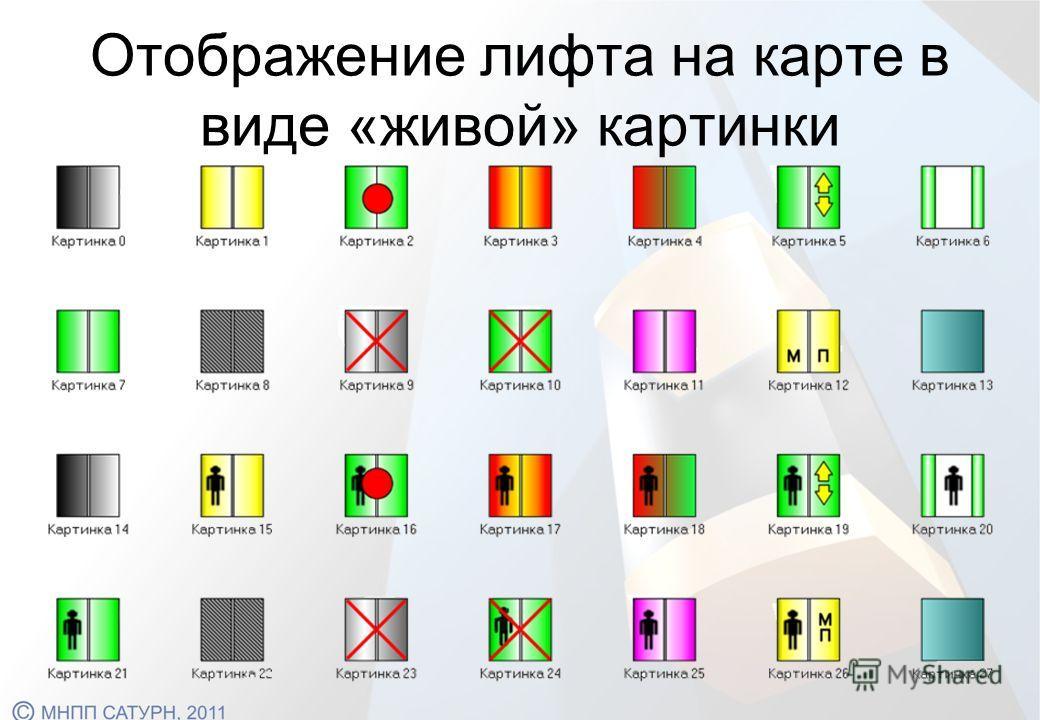 Отображение лифта на карте в виде «живой» картинки