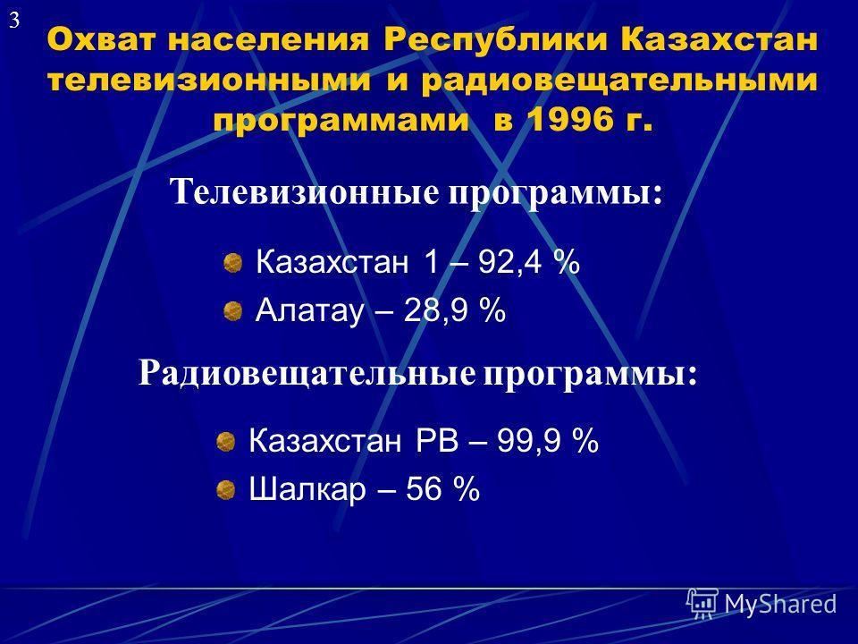 Охват населения Республики Казахстан телевизионными и радиовещательными программами в 1996 г. Казахстан 1 – 92,4 % Алатау – 28,9 % Казахстан РВ – 99,9 % Шалкар – 56 % Телевизионные программы: Радиовещательные программы: 3