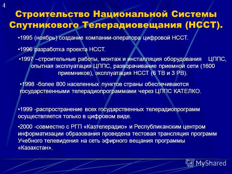 Строительство Национальной Системы Спутникового Телерадиовещания (НССТ). 4 1995 (ноябрь) создание компании-оператора цифровой НССТ. 1996 разработка проекта НССТ. 1997 –строительные работы, монтаж и инсталляция оборудования ЦППС, опытная эксплуатация