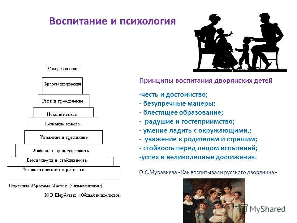 Воспитание и психология Принципы воспитания дворянских детей -честь и достоинство; - безупречные манеры; - блестящее образование; - радушие и гостеприимство; - умение ладить с окружающими,; - уважение к родителям и страшим; - стойкость перед лицом ис
