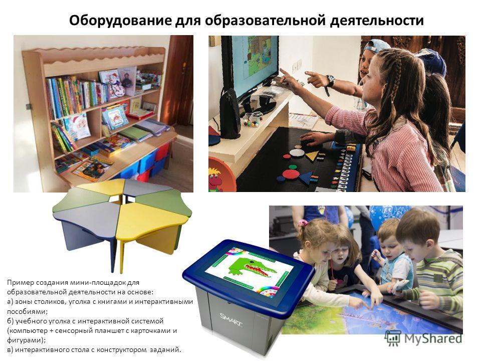 Оборудование для образовательной деятельности Пример создания мини-площадок для образовательной деятельности на основе: а) зоны столиков, уголка с книгами и интерактивными пособиями; б) учебного уголка с интерактивной системой (компьютер + сенсорный